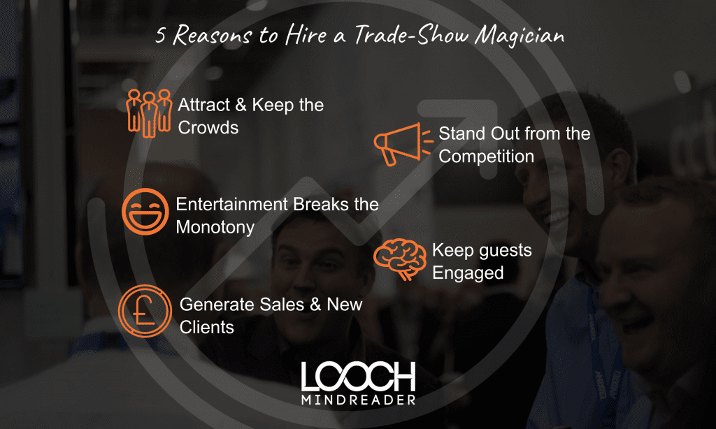 Infographic showing 5 Reasons to Hire a Trade-Show Magician