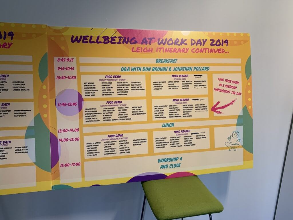 Photo of the Wellbeing Event Board that was on display throughout the day.