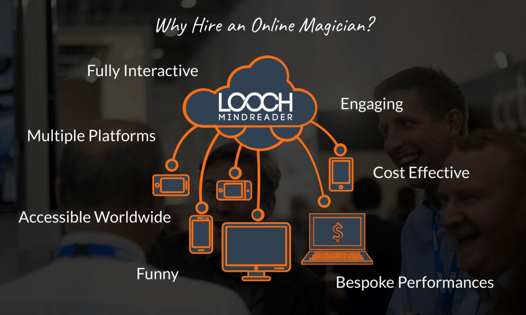 Infographic showing the benefits of hiring an online magician