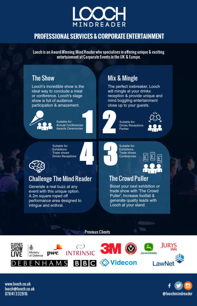 Infographic for Corporate Events Mind Reader